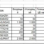 Отчёт. Ноябрь 2015