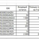 Отчёт. Декабрь 2015