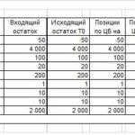 Отчет за апрель 2016